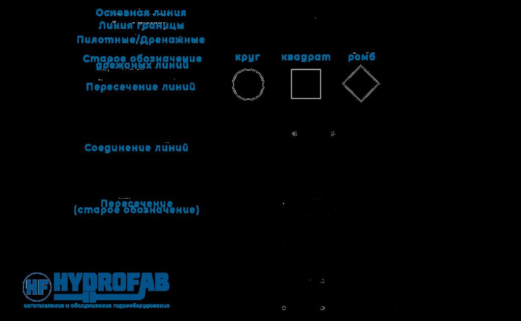 Линии гидросхемы маслостанции