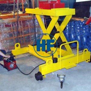 УСПА-1 установка для смены поглощающих аппаратов