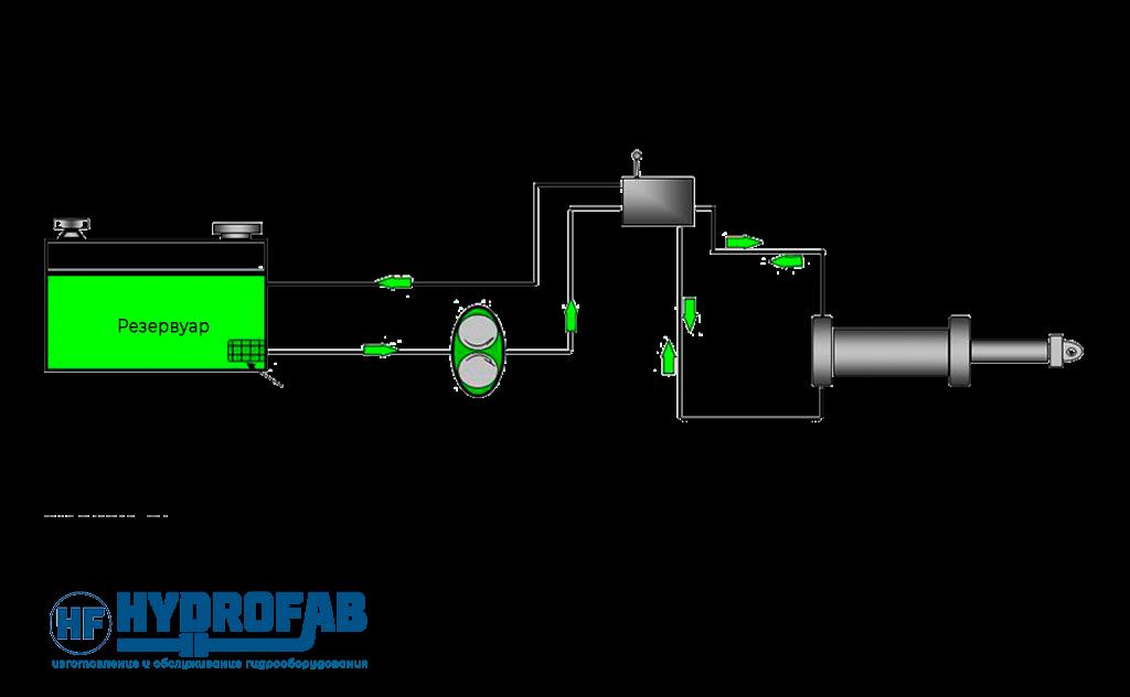 Гидравлическая схема Hydrofab