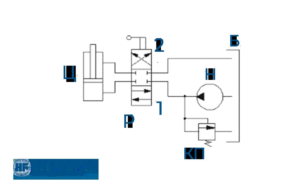 Простая схема работы гидрораспределителя - Гидрофаб