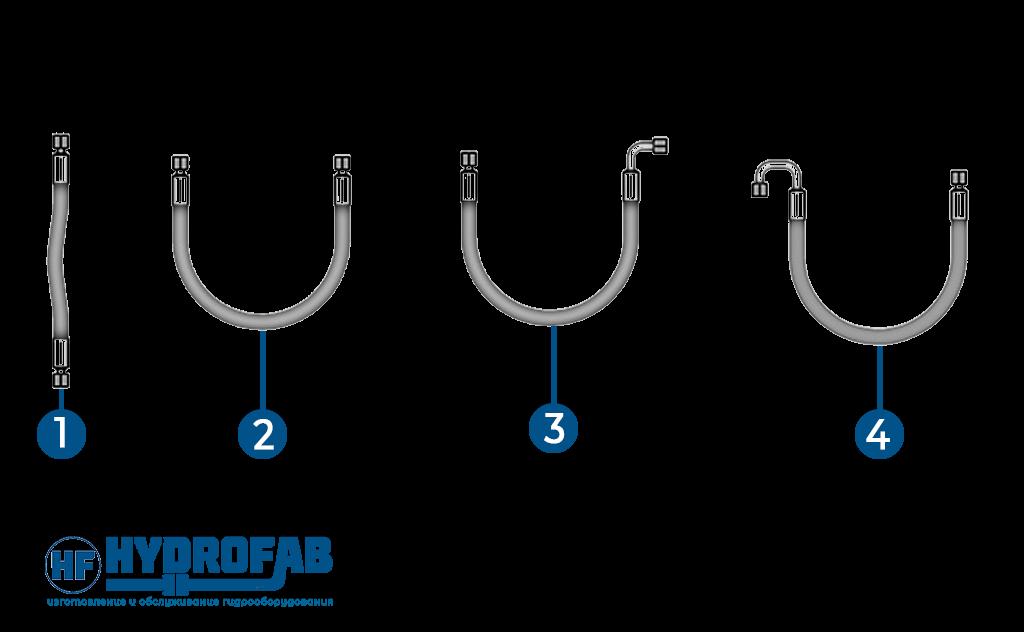 укава высокого давления (РВД) - Гидрофаб